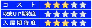 star_03_freerent